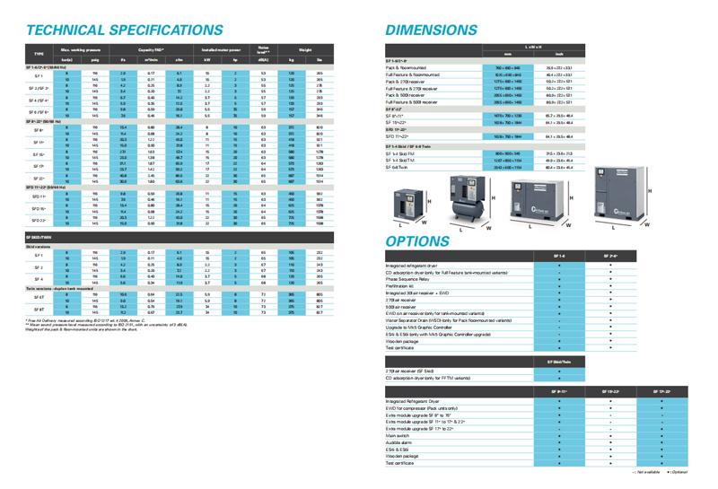 Atlas Copco SF SF+ air compressor