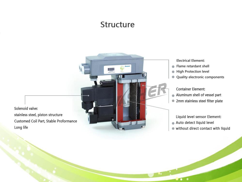 Structure ASHER Zero Consumption Intelligent Auto Drainer for Screw Air Compressor