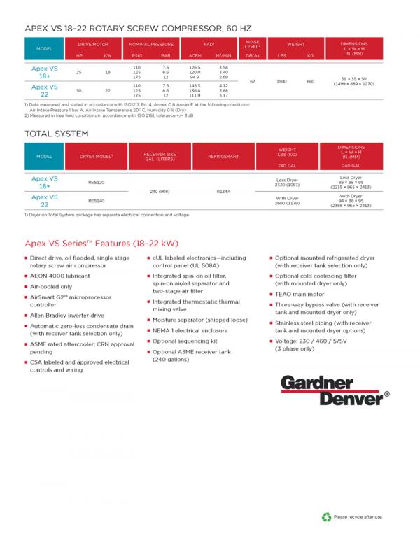 Gardner Denver Apex VS 18-22KW Rotary Screw Air Compressors